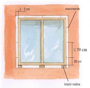 wymiana okien katowice